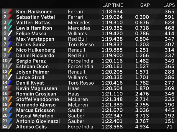 f1 results - photo #9