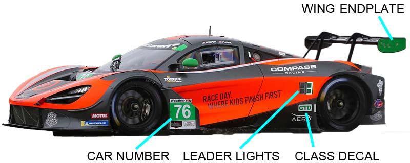 About Imsa Weathertech Sportscar Championship 2020