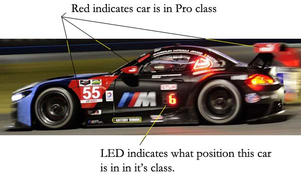 THERE ARE TWO TYPES OF CARS (Prototype And GT) THERE ARE TWO CLASSES OF  EACH TYPE (Pro And Pro Am)