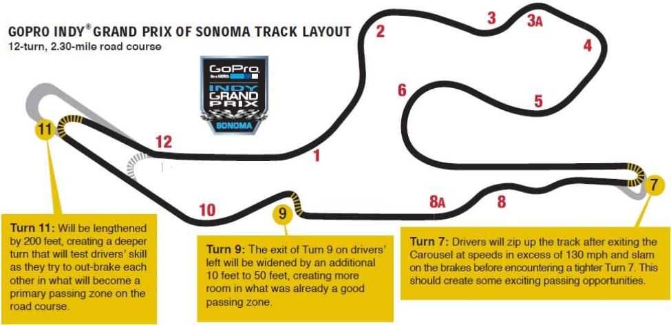 August 2012 Racing News - Open Wheel & Stock Cars - Indy ...